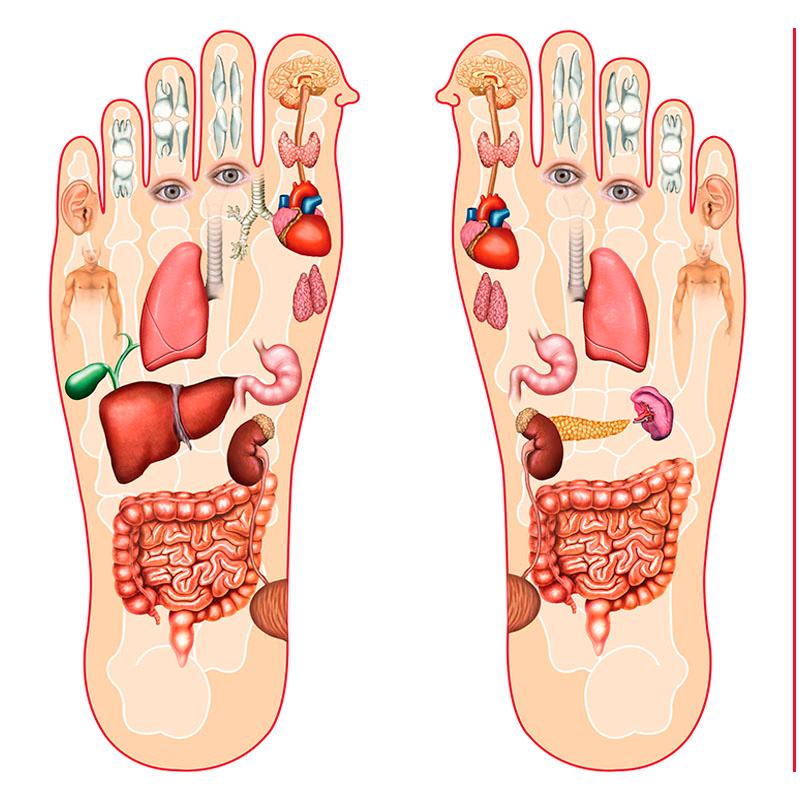 salute-dei-piedi